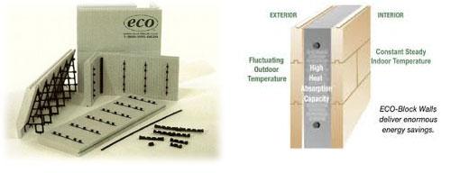 Uncategorized Archives Eco Icf Solutions Ltd